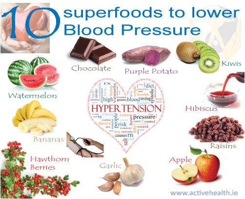 Foods That Lower Blood Pressure Natural News