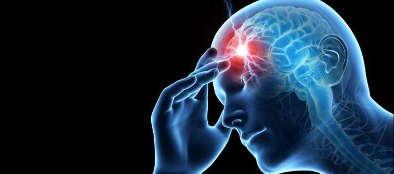 Naturopathy treatment for Migraine